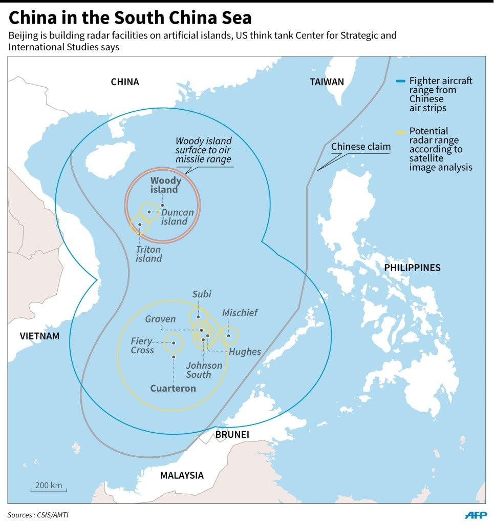 China Radar South China Sea